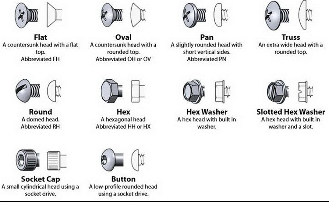 types of screw heads 2